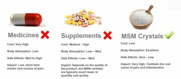 MSM-For-Dogs-and-Pets-Compared-To-Other-Medicines