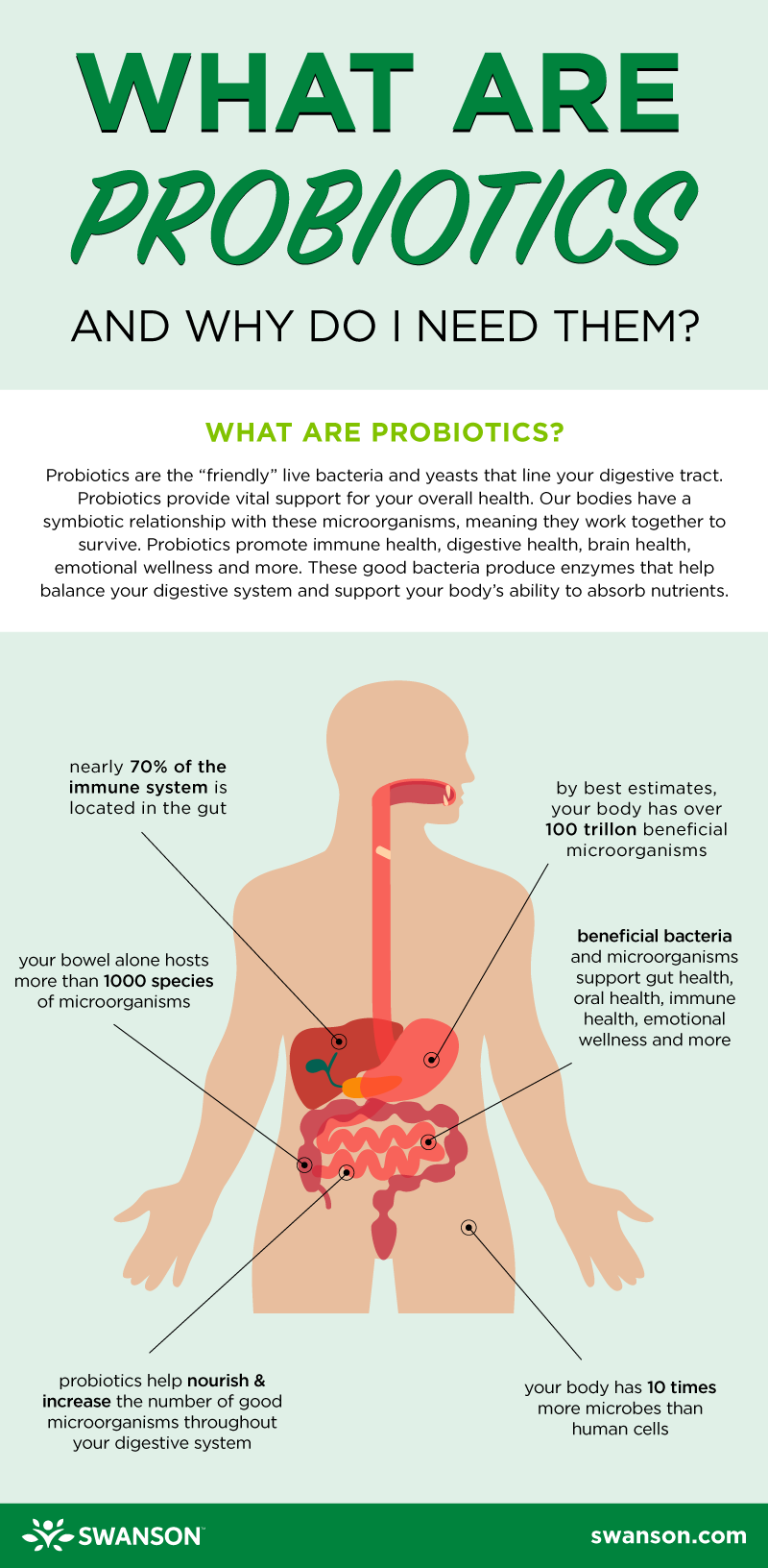 what_are_probiotics_infographic_f