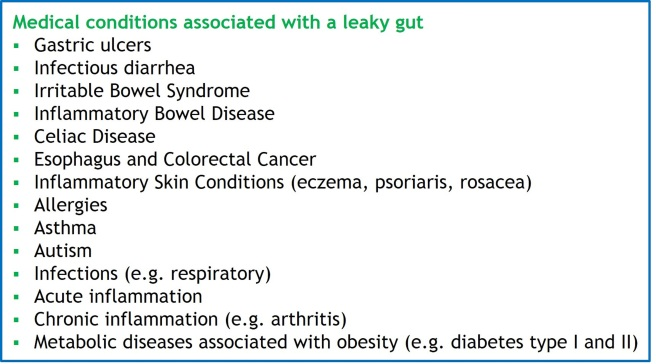 Leaky-Gut-Diseases