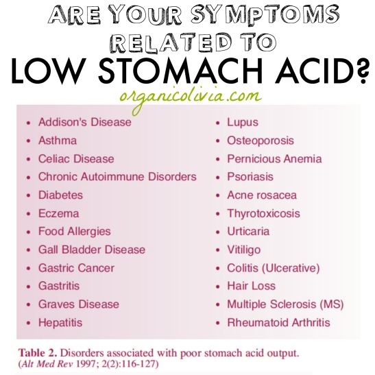 low-stomach-acid