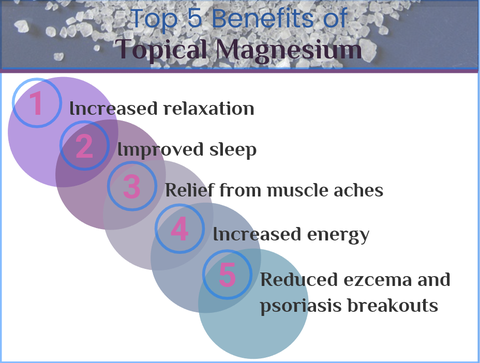Magnesium_benefits_infographic_large