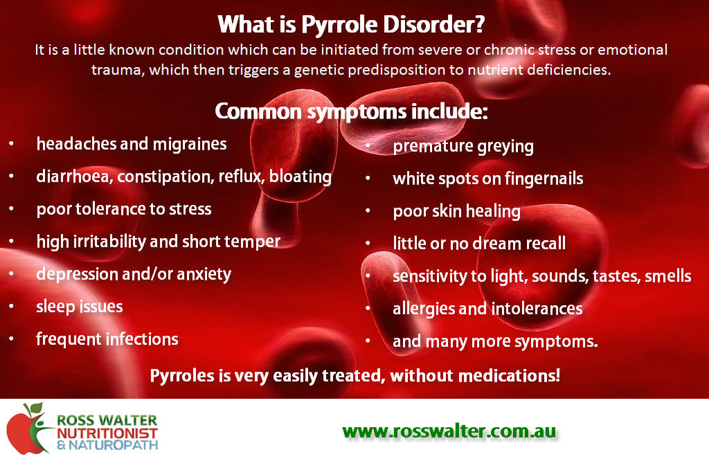 pyrroles-symptoms2-meme_orig