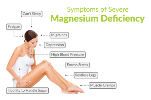 SymptomsOfSevereMagnesiumDeficiency_1200X800_001_1024x1024