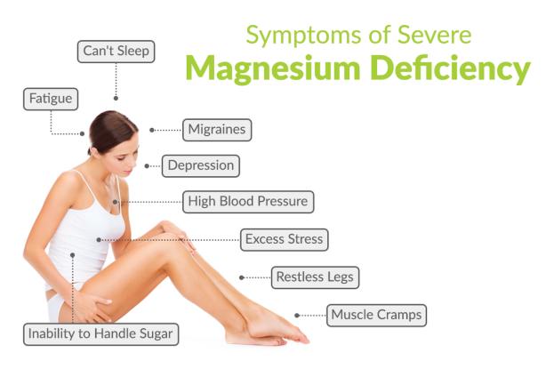 SymptomsOfSevereMagnesiumDeficiency_1200X800_001_1024x1024