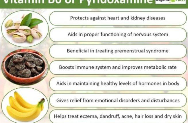 vitaminB6orpyridoxamine