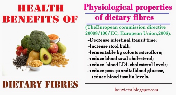 Health benefits of dietary fibres 2